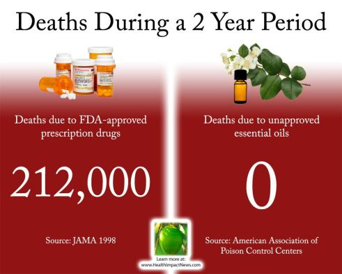 Deaths during 2 yr period Health Impact News