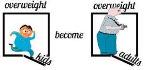 overweight-kids-adults
